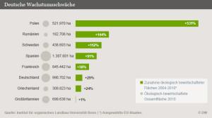bio-rolnictwo-niemcy