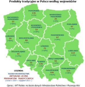 Produkty regionalne w Polsce / Fot. MT Polska